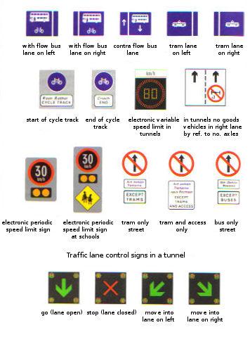 Irish Road Signs